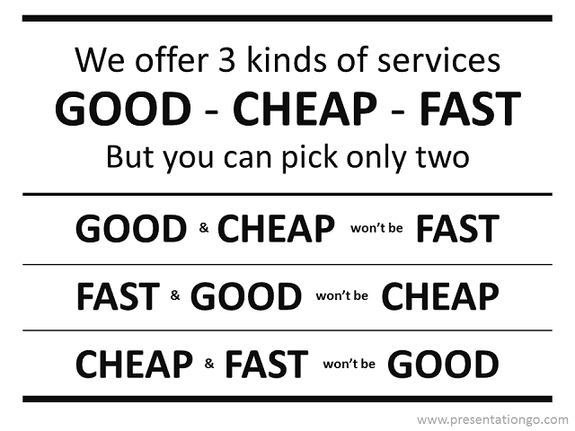 Business Administration service cheap