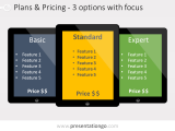 Free Pricing Plans PowerPoint template, illustrating three plan embedded in different IPad tablets with a focus on a recommended option