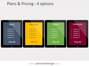 Free Pricing Plans PowerPoint template, illustrating four plans embedded in different IPad tablets