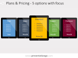 Free Pricing Plans PowerPoint template, illustrating five plan embedded in different IPad tablets with a focus on a recommended option
