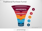 Purchase funnel for PowerPoint