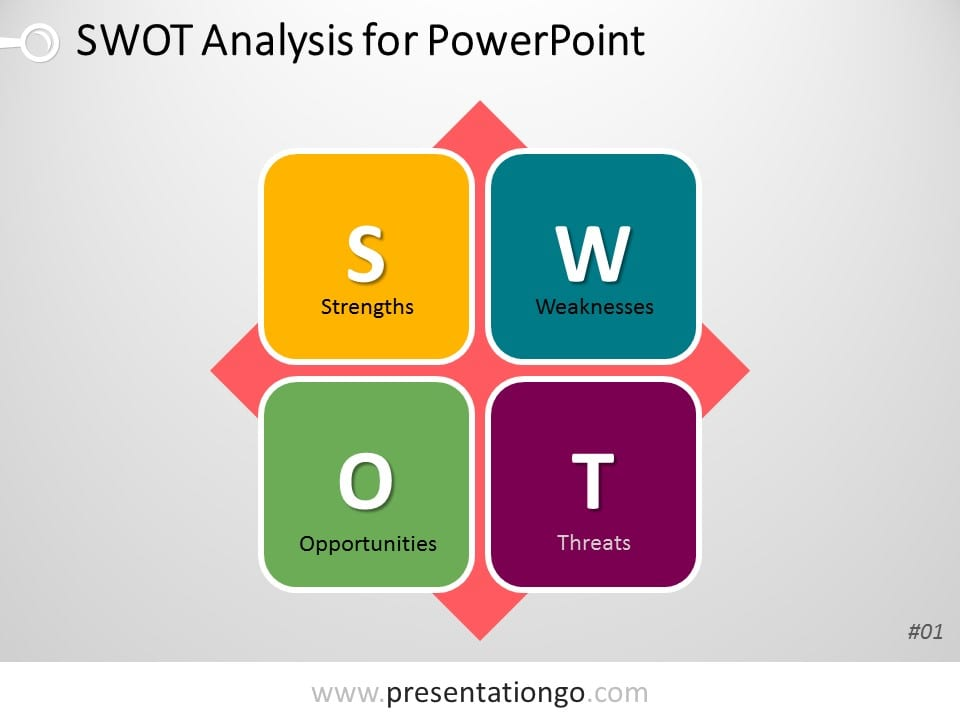 Free swot analysis powerpoint templates presentationgo swot analysis powerpoint template with basic matrix maxwellsz