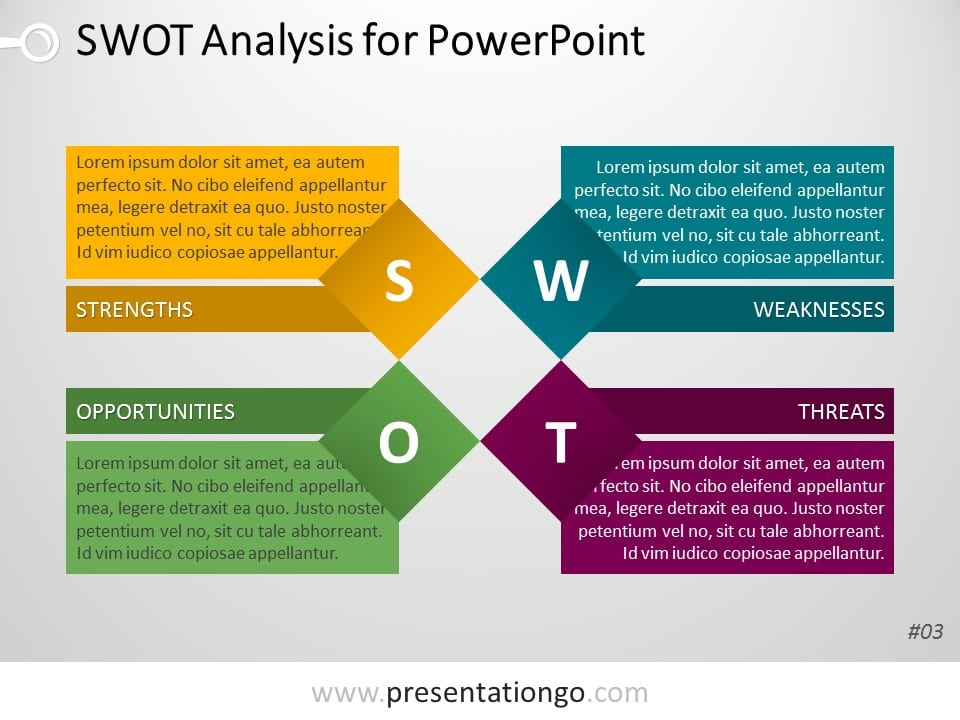 Free SWOT Analysis PowerPoint Templates PresentationGo – Swot Analysis Templates