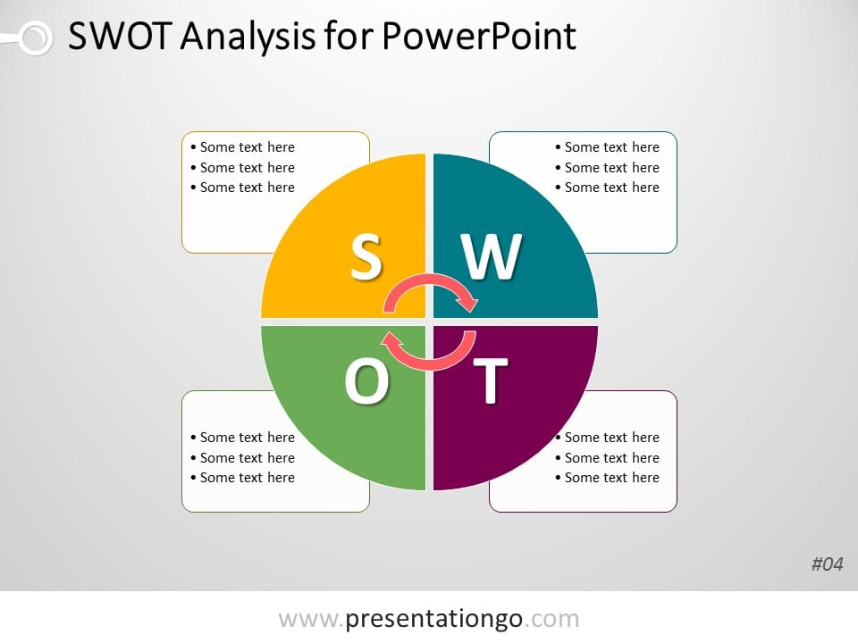 SWOT Analysis PowerPoint Template with Cycle Matrix: presentationgo.com/presentation/category/format/powerpoint
