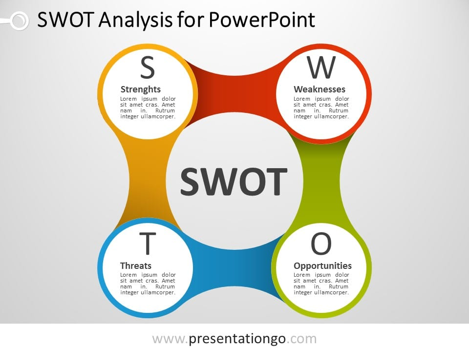 Free swot analysis powerpoint templates presentationgo swot powerpoint diagram ccuart Image collections