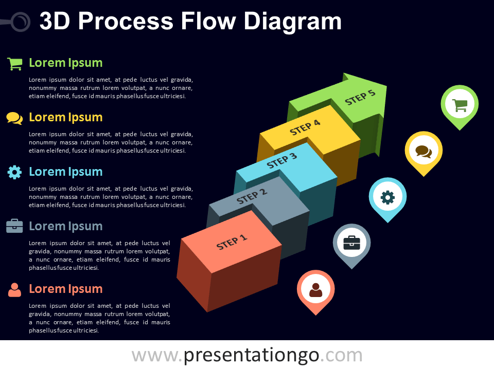 3d process flow powerpoint diagram presentationgo comview larger image free editable 3d process flow powerpoint diagram dark background