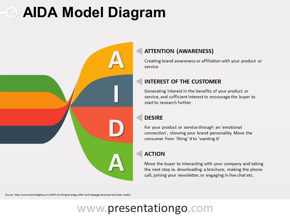 Aida the free powerpoint template library twisted banners aida powerpoint diagram toneelgroepblik Images