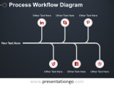 Free Process Workflow PowerPoint Diagram Dark Background