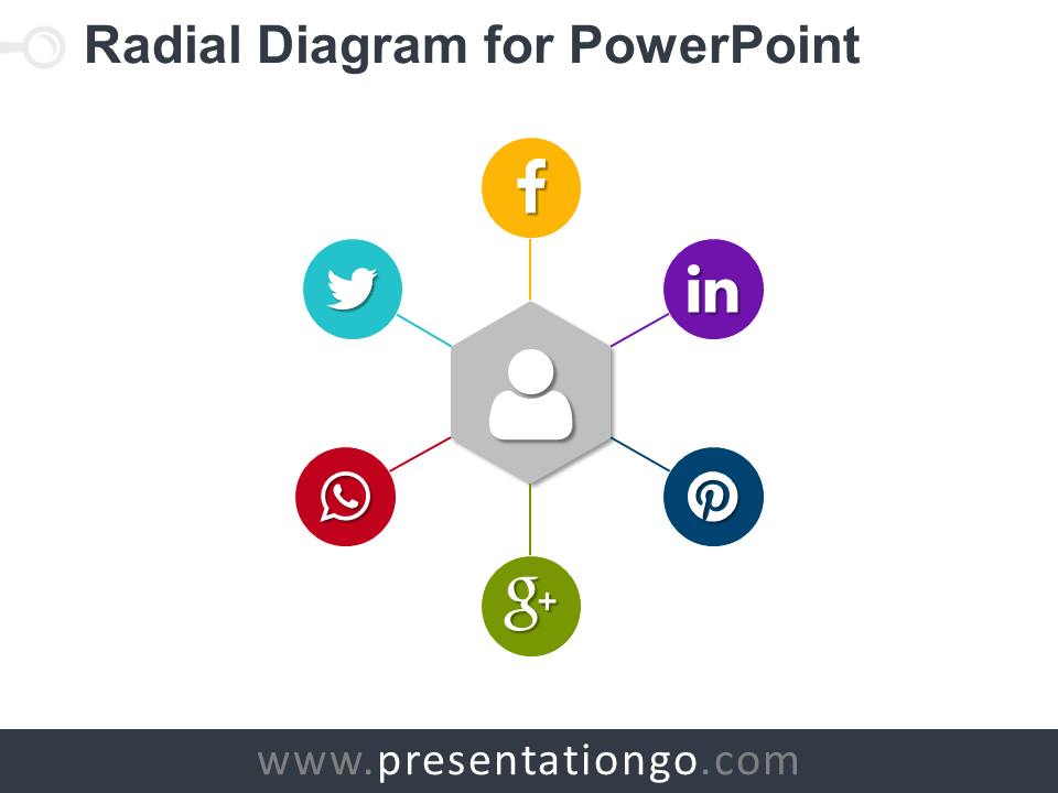 radial powerpoint diagram with hexagon