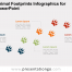 Free Animal Footprints Infographics for PowerPoint