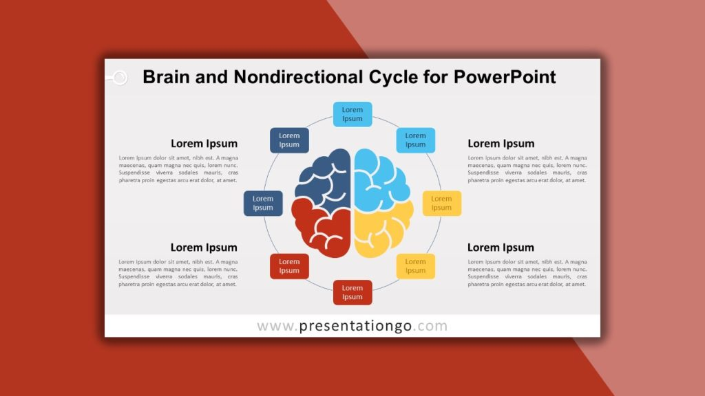 Free Brain and Nondirectional Cycle for PowerPoint and Google Slides